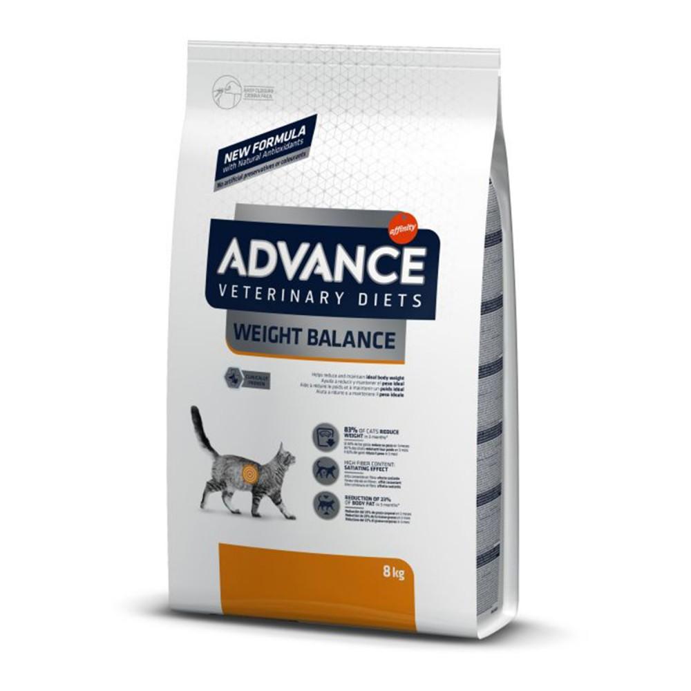 Advance Weight Balance Cat