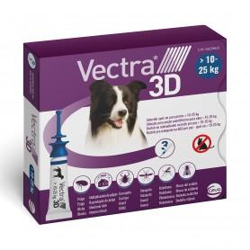 Vectra 3D Pipetas...