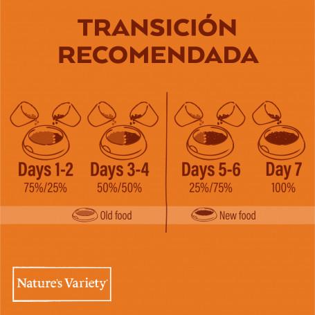 Eukanuba Veterinary Diet Renal Perro
