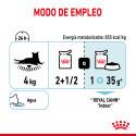 GimDog SportSnacks Pollo, 60 gr