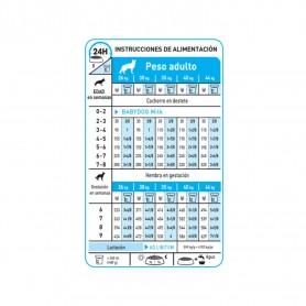 Tabla nutricional de pienso Royal Canin Maxi Starter