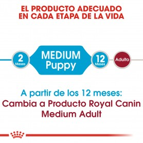 Pienso Royal Canin Puppy Medium para cachorros